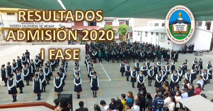 resultados admisión 2020